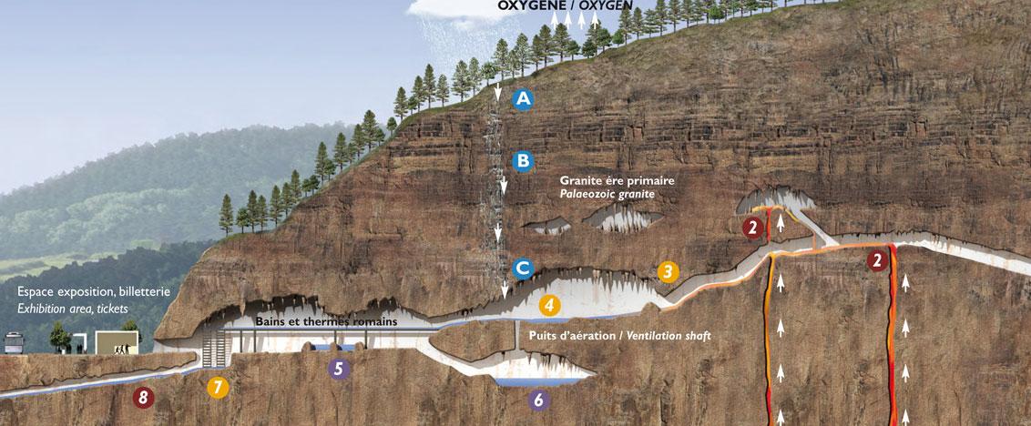 Grottes du cornadore camping les saules du lac chambon - St nectaire office tourisme ...